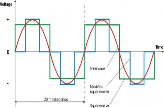 1000w 24v Ecco Pure Sine Wave Inverter Centurion