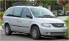 Chrysler Grand Voyager Stripping for Spares