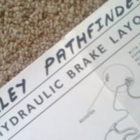 Riley Pathfinder, hydraulic brake layout chart
