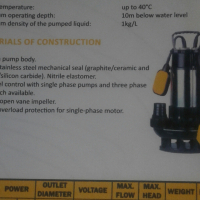SUBMERSIBLE PUMP RANGE @ P.V.B. Pumps
