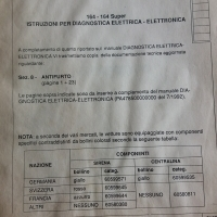 Alfa Romeo 164 Technical Bulletin in Italian for Sale