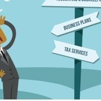 Township Entrepreneurship Services
