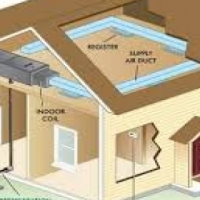 ARC Refrigeration and Air conditioning Midrand 0783505454