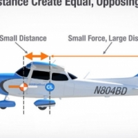 Expert system for Aircraft perfomance developed in AutoLISP programming language