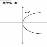 Mathematics Supplementary Exams 2018 Webinars