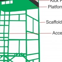 Scaffolding H Frames and scaffolding accessories SPECIAL PRICES R350 per frame