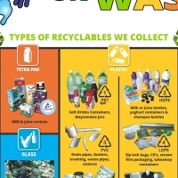 Top Prices paid for your Recyclable Waste