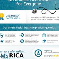 Medical Health Insurance Plans