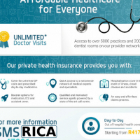Medical Health Insurance For All South Africans
