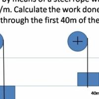 Free Grade 12 Maths Tutorials Whatsapp