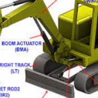 excavator operator trainig ,0783767728 front end loader operator training in kimberley