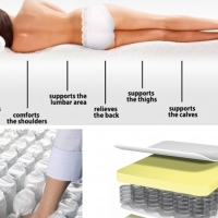 CRAZY BED BASE & MATTRESS SPECIAL SOUTHERN SUBURBS, Western-Cape!!! POCKET-SPRING+MEMORY-FOAM R2999!