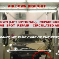 AUTOMOTIVE SPOT REPAIR