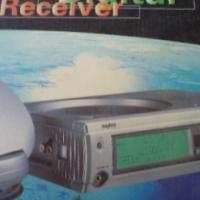 Sanyo Worldspace digital receiver