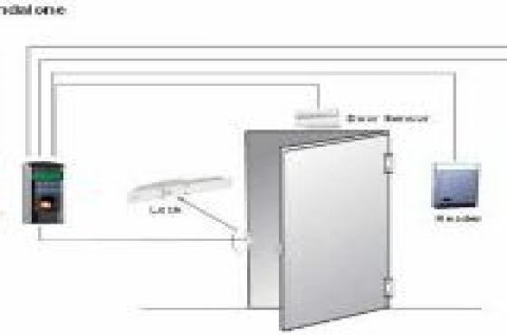 Biometric Fingerprint Reader for Access Control TA