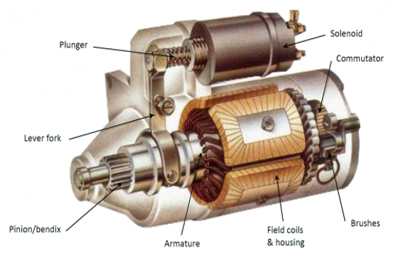 How Much Is A Starter For A Car >> New Starters Starter Motor Available For Most Vehicles