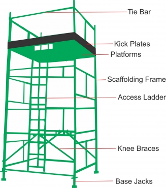 H frame Scaffolding and scaffolding accessories for sale at affordable prices