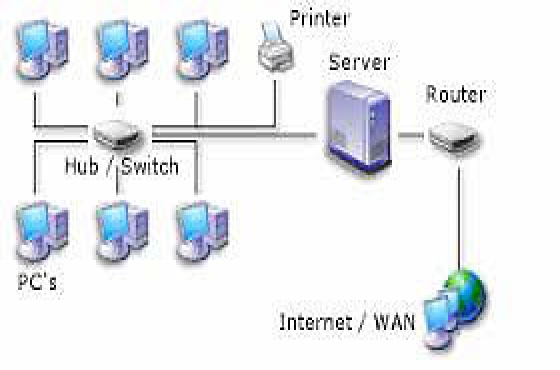 Sandton Network Cabling / Data Cabling / Fiber Optics