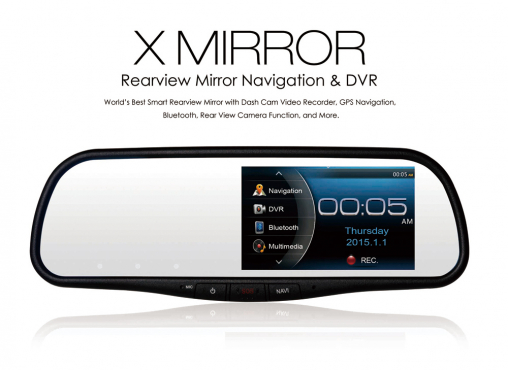 Rear View Mirror Navigation Dvr Junk Mail
