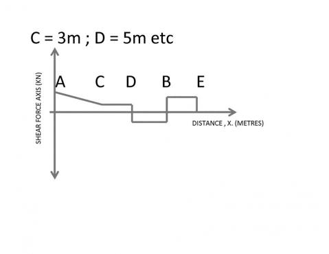 Engineering Drawing N2 and N3 Classes